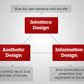 The 3 Components of Web Design